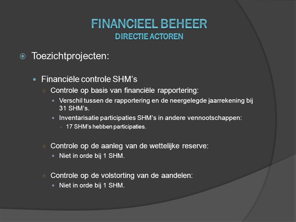  Toezichtprojecten:  Financiële controles SVK's, Huurdersbonden en Vlaams Huurdersplatform: ○ Controle op basis van financiële rapportering:  Verschil tussen de rapportering en de interne jaarrekening bij 7 SVK's.