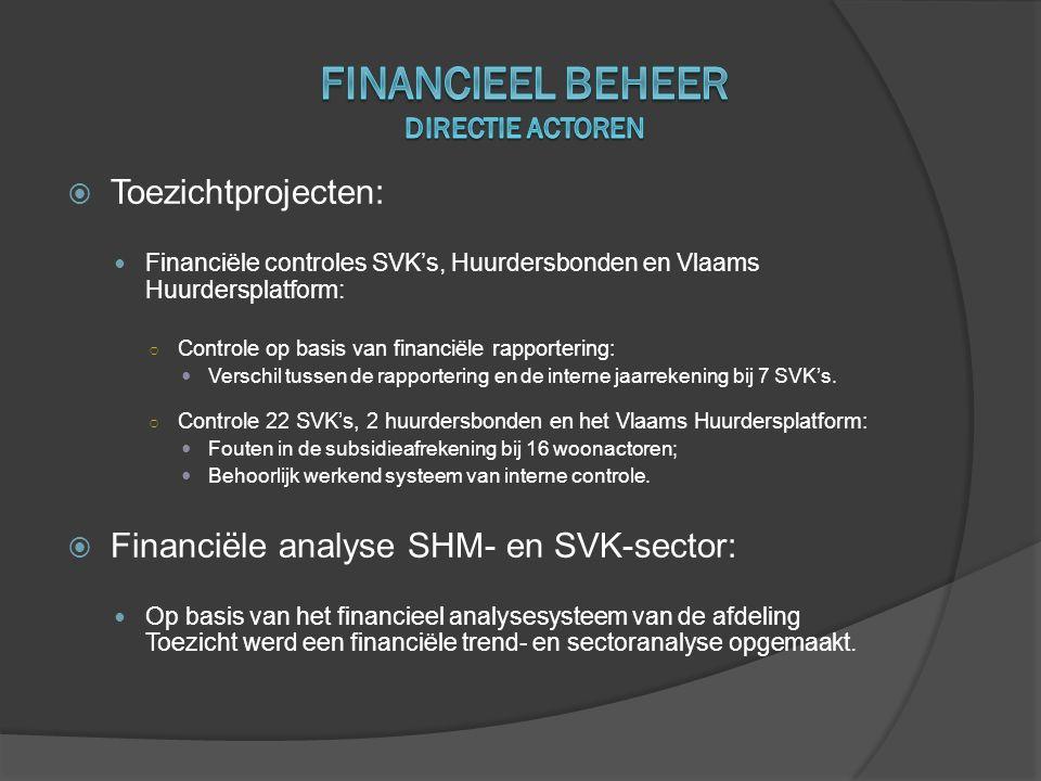 Toezichtprojecten:  Financiële controles SVK's, Huurdersbonden en Vlaams Huurdersplatform: ○ Controle op basis van financiële rapportering:  Versc