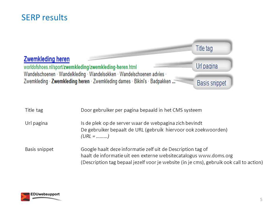 SERP results Title tagDoor gebruiker per pagina bepaald in het CMS systeem Url paginaIs de plek op de server waar de webpagina zich bevindt De gebruiker bepaalt de URL (gebruik hiervoor ook zoekwoorden) (URL = ………) Basis snippetGoogle haalt deze informatie zelf uit de Description tag of haalt de informatie uit een externe websitecatalogus www.doms.org (Description tag bepaal jezelf voor je website (in je cms), gebruik ook call to action) 5