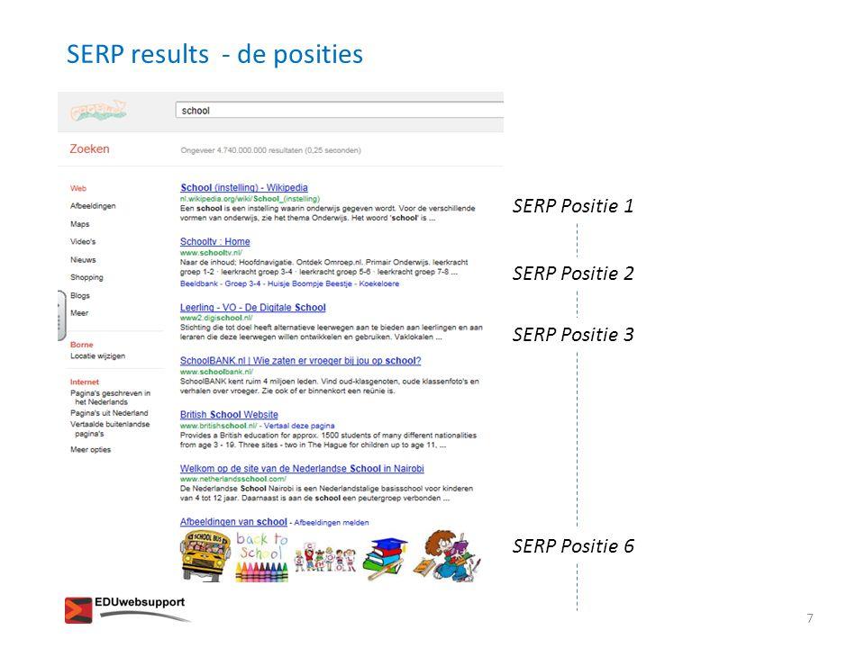 SERP results en de Click through ratio (CTR) SERP PositieGoogle CTR StudyBing CTR study 118.2%9.7% 210.0%5.5% 37.2%2.7% 44.8%1.9% 53.1%1.8% 62.8%1.7% 71.9%0.6% 81.7%0.6% 91.5%0.6% 101.0%0.4% Bron: SEOmoz.