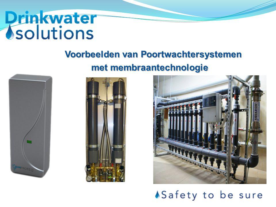 Voorbeelden van Poortwachtersystemen met membraantechnologie