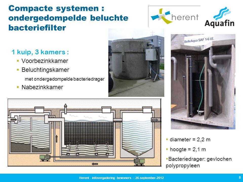 8 Compacte systemen : ondergedompelde beluchte bacteriefilter 1 kuip, 3 kamers :  Voorbezinkkamer  Beluchtingskamer met ondergedompelde bacteriedrag