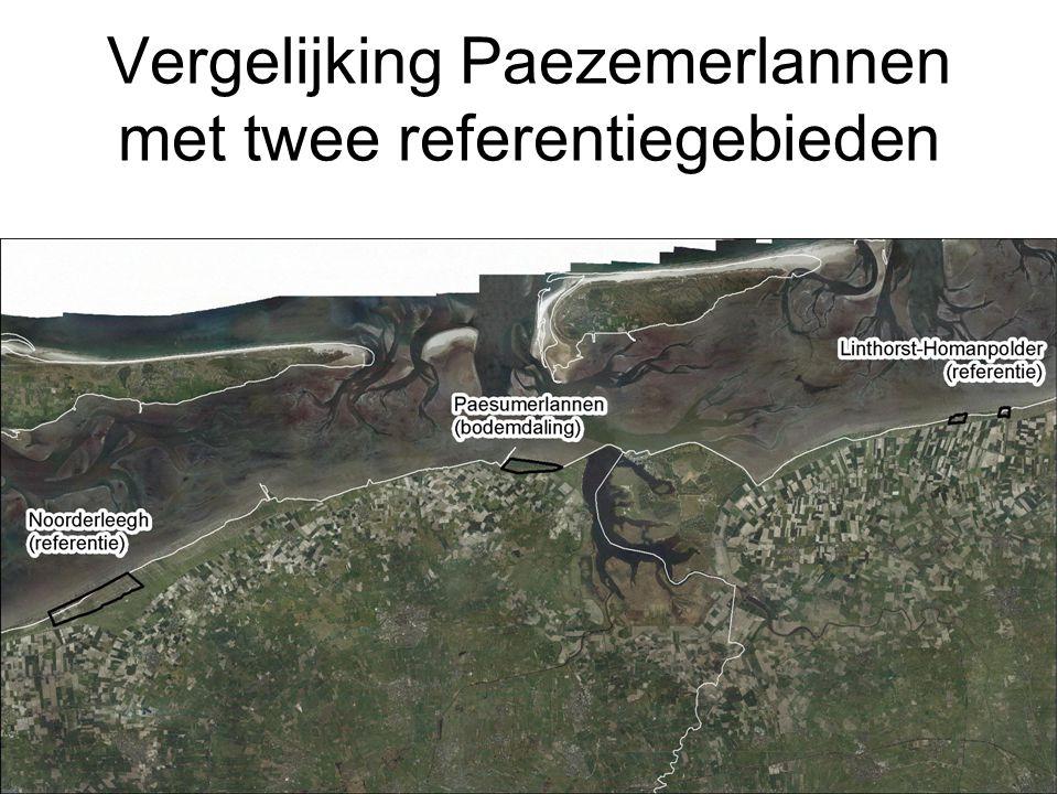 Vergelijking Paezemerlannen met twee referentiegebieden