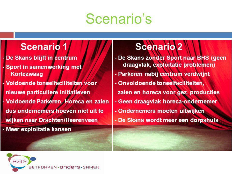 Scenario 1 - De Skans blijft in centrum - Sport in samenwerking met Kortezwaag - Voldoende toneelfaciliteiten voor nieuwe particuliere initiatieven -