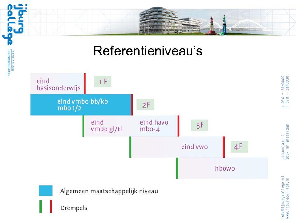 Referentieniveau's