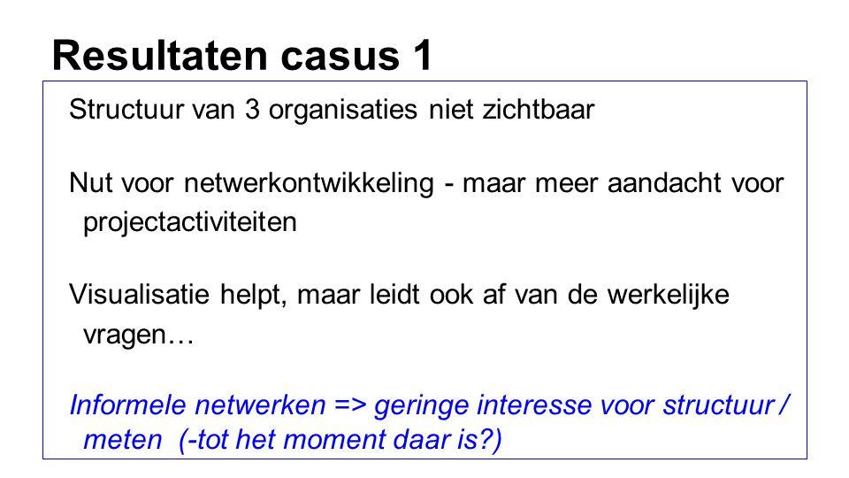 Resultaten casus 1 Structuur van 3 organisaties niet zichtbaar Nut voor netwerkontwikkeling - maar meer aandacht voor projectactiviteiten Visualisatie