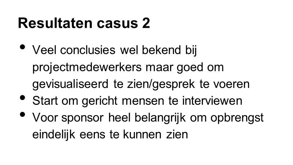 Resultaten casus 2 • Veel conclusies wel bekend bij projectmedewerkers maar goed om gevisualiseerd te zien/gesprek te voeren • Start om gericht mensen