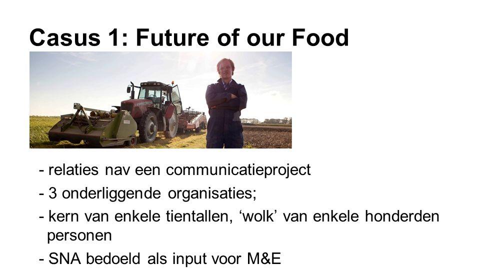 Casus 1: Future of our Food - relaties nav een communicatieproject - 3 onderliggende organisaties; - kern van enkele tientallen, 'wolk' van enkele hon