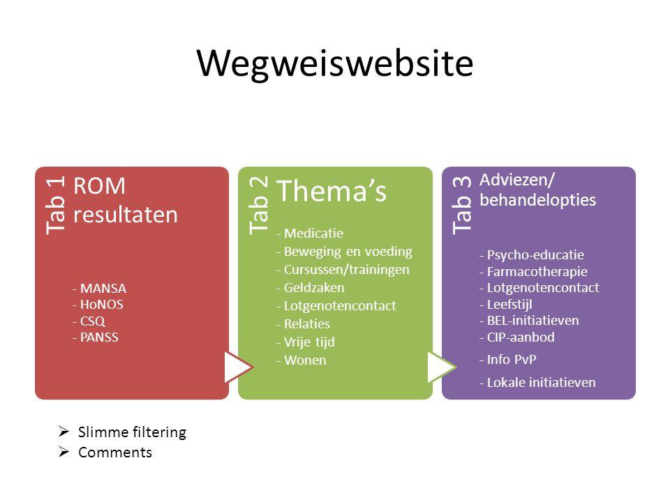 Wegweiswebsite Tab 1 ROM resultaten - MANSA - HoNOS - CSQ - PANSS Tab 2 Thema's - Medicatie - Beweging en voeding - Cursussen/trainingen - Geldzaken - Lotgenotencontact - Relaties - Vrije tijd - Wonen Tab 3 Adviezen/ behandelopties - Psycho-educatie - Farmacotherapie - Lotgenotencontact - Leefstijl - BEL-initiatieven - CIP-aanbod - Info PvP - Lokale initiatieven  Slimme filtering  Comments