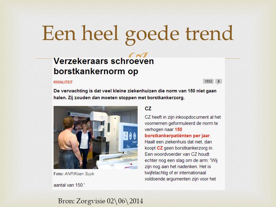  Een heel goede trend Bron: Zorgvisie 02\06\2014