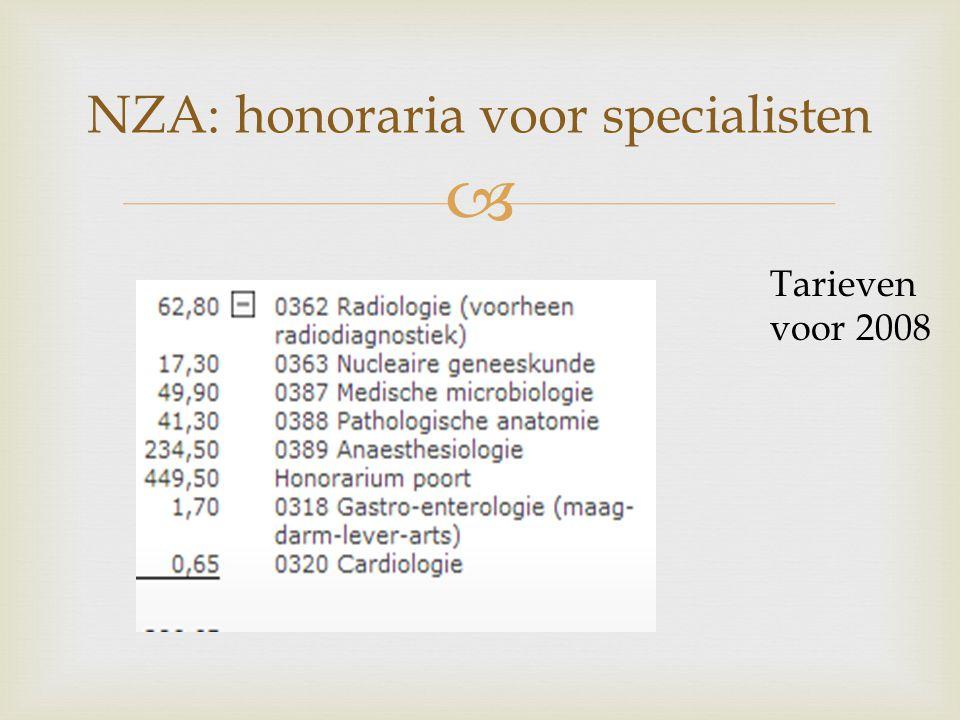  NZA: honoraria voor specialisten Tarieven voor 2008