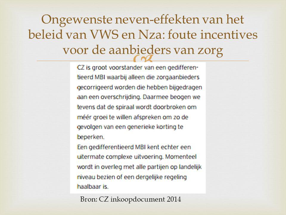  Ongewenste neven-effekten van het beleid van VWS en Nza: foute incentives voor de aanbieders van zorg Bron: CZ inkoopdocument 2014