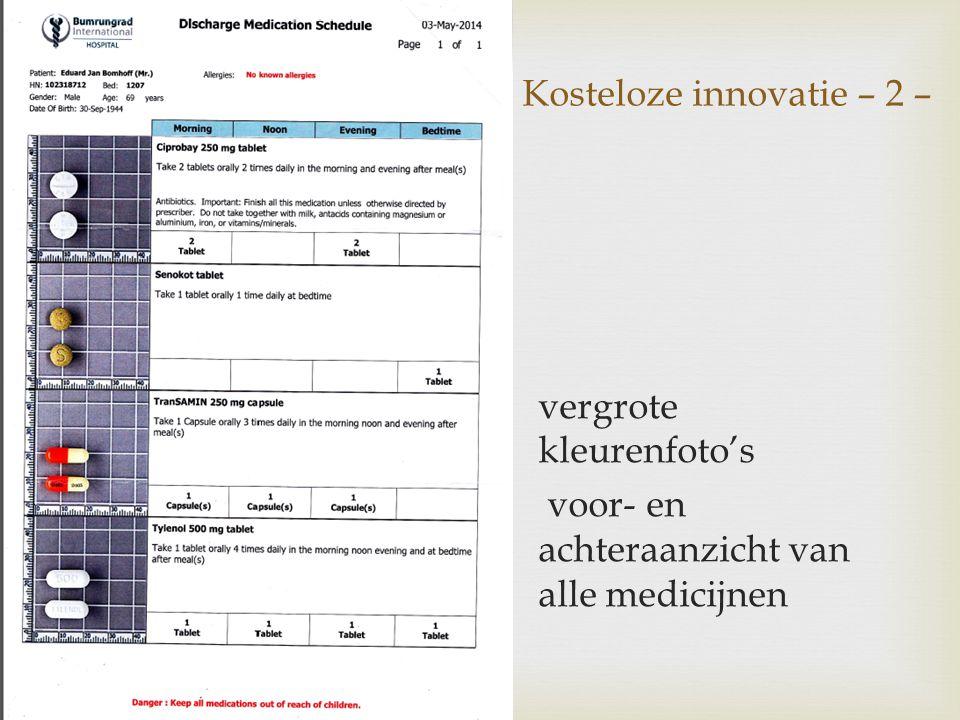 Kosteloze innovatie – 2 – vergrote kleurenfoto's voor- en achteraanzicht van alle medicijnen