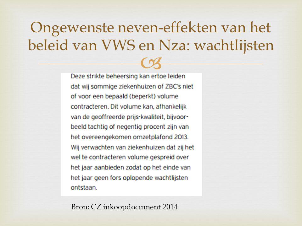  Ongewenste neven-effekten van het beleid van VWS en Nza: wachtlijsten Bron: CZ inkoopdocument 2014