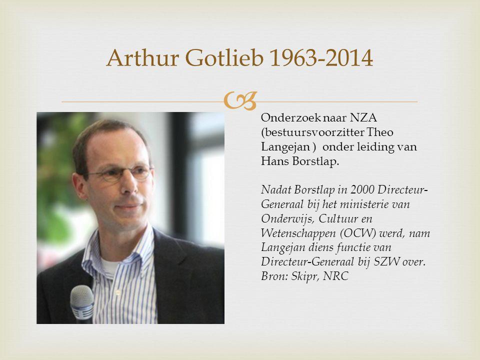  Arthur Gotlieb 1963-2014 Onderzoek naar NZA (bestuursvoorzitter Theo Langejan ) onder leiding van Hans Borstlap.