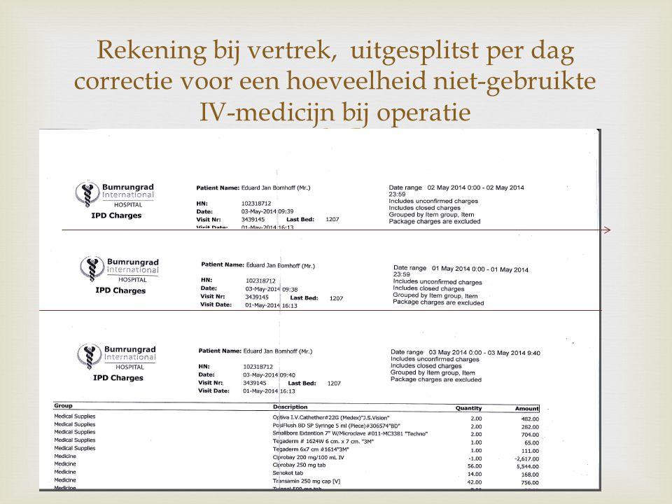  Ongewenste neven-effekten van het beleid van VWS en Nza: aantasting van het recht op zorg Bron: CZ inkoopdocument 2014