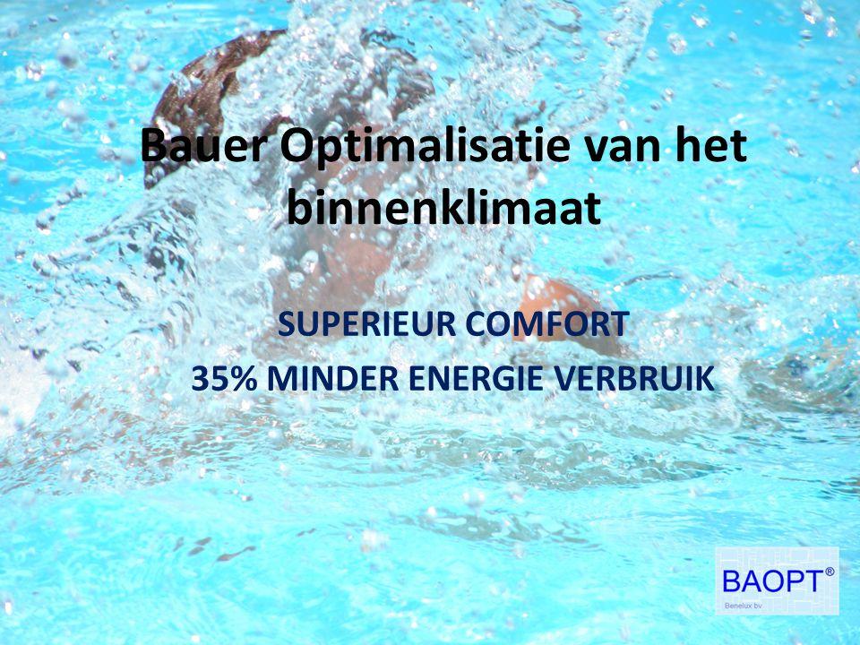 Bauer Optimalisatie van het binnenklimaat SUPERIEUR COMFORT 35% MINDER ENERGIE VERBRUIK