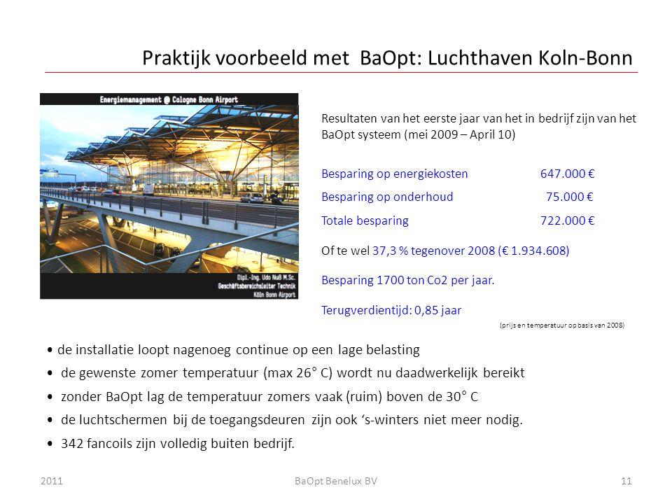 11 1.Folie Köln/Bonn Praktijk voorbeeld met BaOpt: Luchthaven Koln-Bonn Resultaten van het eerste jaar van het in bedrijf zijn van het BaOpt systeem (