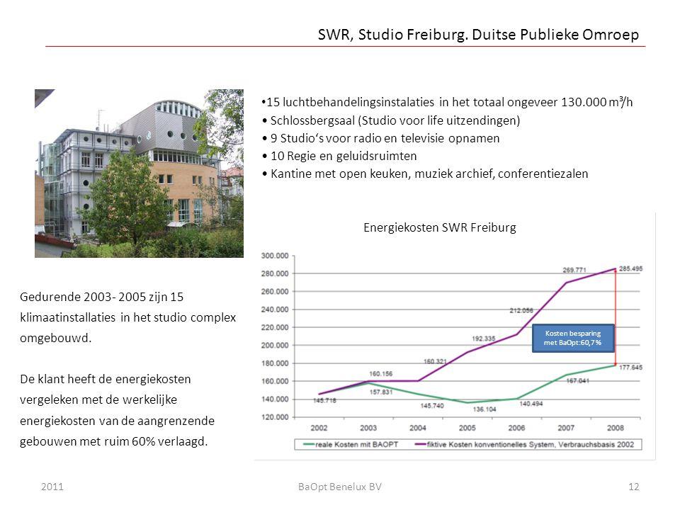 12 Energieeinsparung mit BAOPT in Köln/Bonn SWR, Studio Freiburg. Duitse Publieke Omroep • 15 luchtbehandelingsinstalaties in het totaal ongeveer 130.
