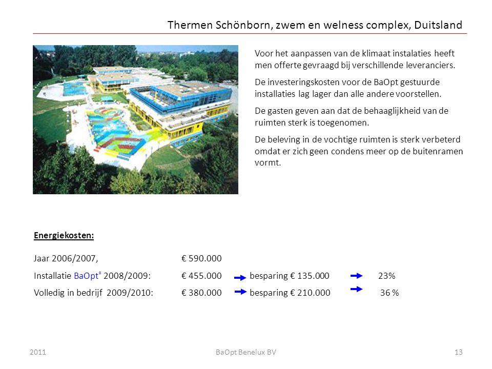 13 Energieeinsparung mit BAOPT in Köln/Bonn Thermen Schönborn, zwem en welness complex, Duitsland Voor het aanpassen van de klimaat instalaties heeft