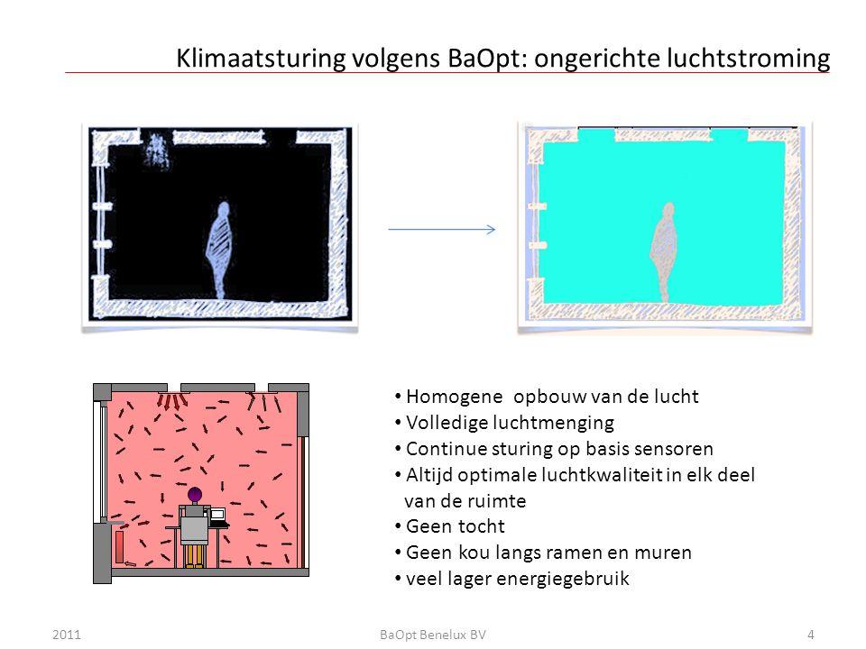 5 BaOpt in zwembaden Zonder BaOpt - Veel turbulentie en dus tocht - Hoog energie verbruik - Veel vocht in de lucht - Koudeval langs ramen Met BaOpt - Aangenaam binnenklimaat, geen tocht - 30 - 50% lager energie verbruik - Geen koudeval langs ramen - Minder vocht en minder chloordampen BaOpt benelux bv www.baopt.nl info@baopt.nlwww.baopt.nl