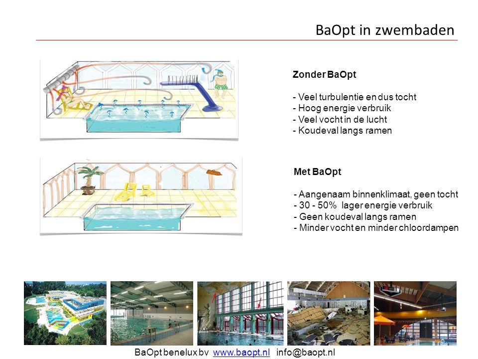 5 BaOpt in zwembaden Zonder BaOpt - Veel turbulentie en dus tocht - Hoog energie verbruik - Veel vocht in de lucht - Koudeval langs ramen Met BaOpt -