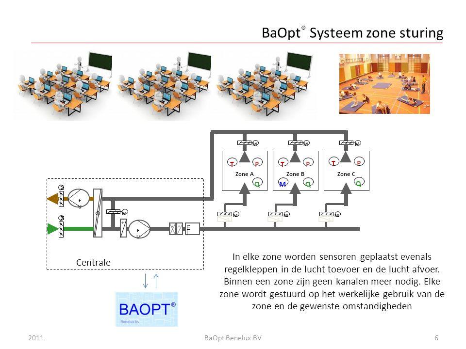 6 BaOpt ® Systeem zone sturing In elke zone worden sensoren geplaatst evenals regelkleppen in de lucht toevoer en de lucht afvoer. Binnen een zone zij