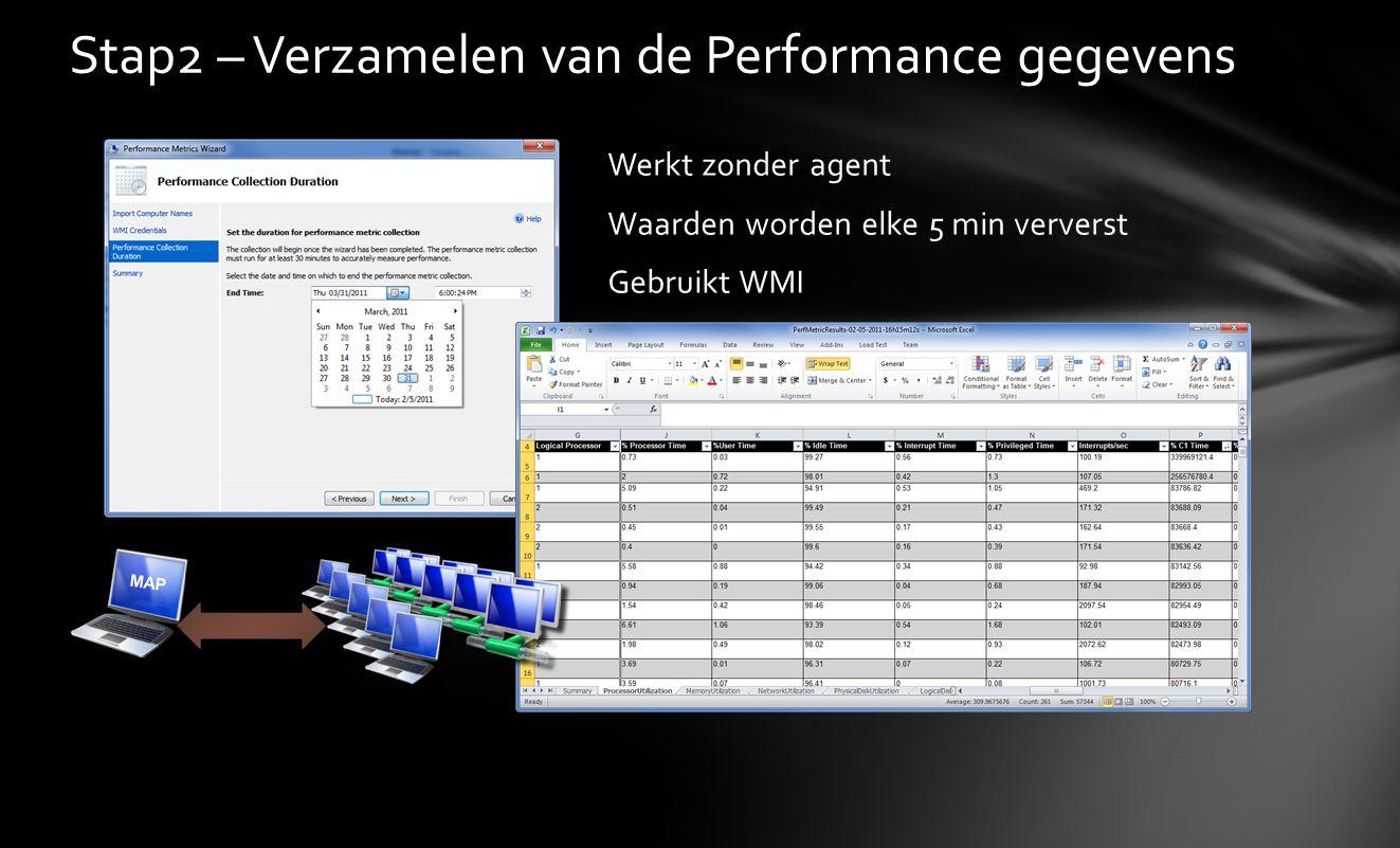 Stap2 – Verzamelen van de Performance gegevens Werkt zonder agent Waarden worden elke 5 min ververst Gebruikt WMI Data collected is extensive MAP