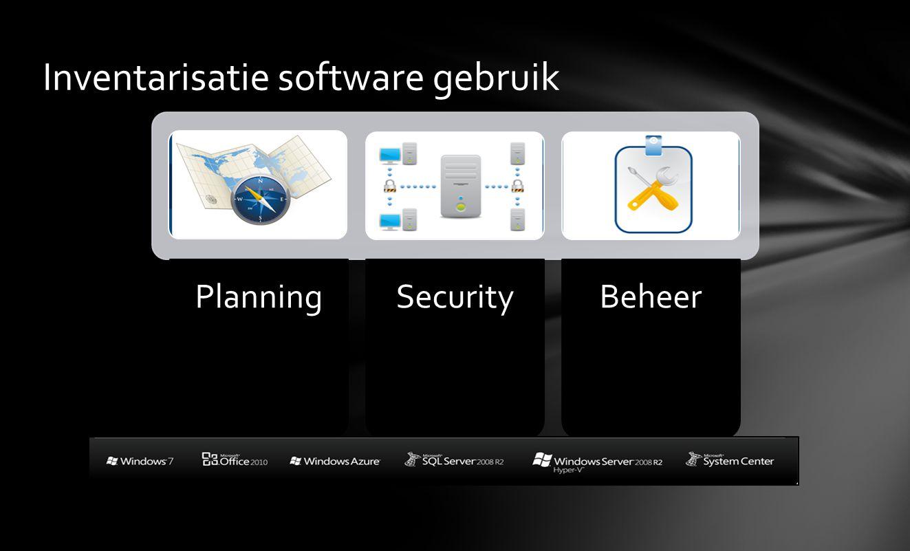 Inventarisatie software gebruik PlanningSecurityBeheer