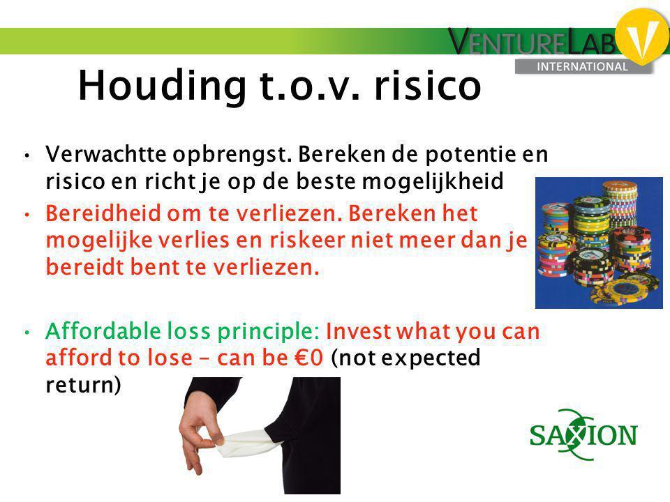 Houding t.o.v. risico •Verwachtte opbrengst. Bereken de potentie en risico en richt je op de beste mogelijkheid •Bereidheid om te verliezen. Bereken h