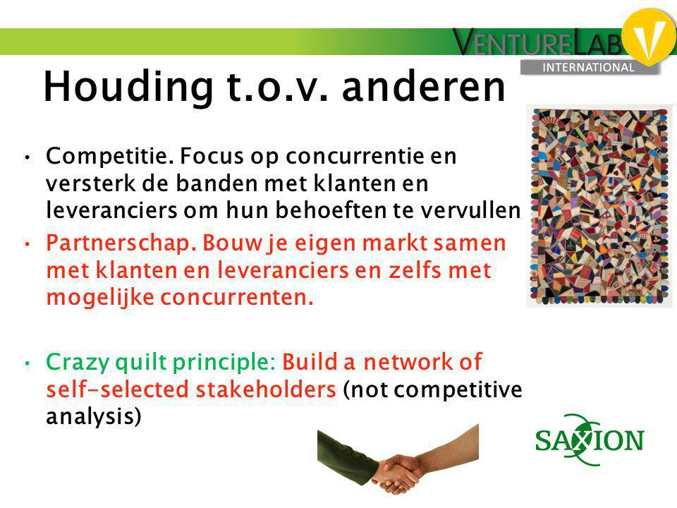 Houding t.o.v.anderen •Competitie.