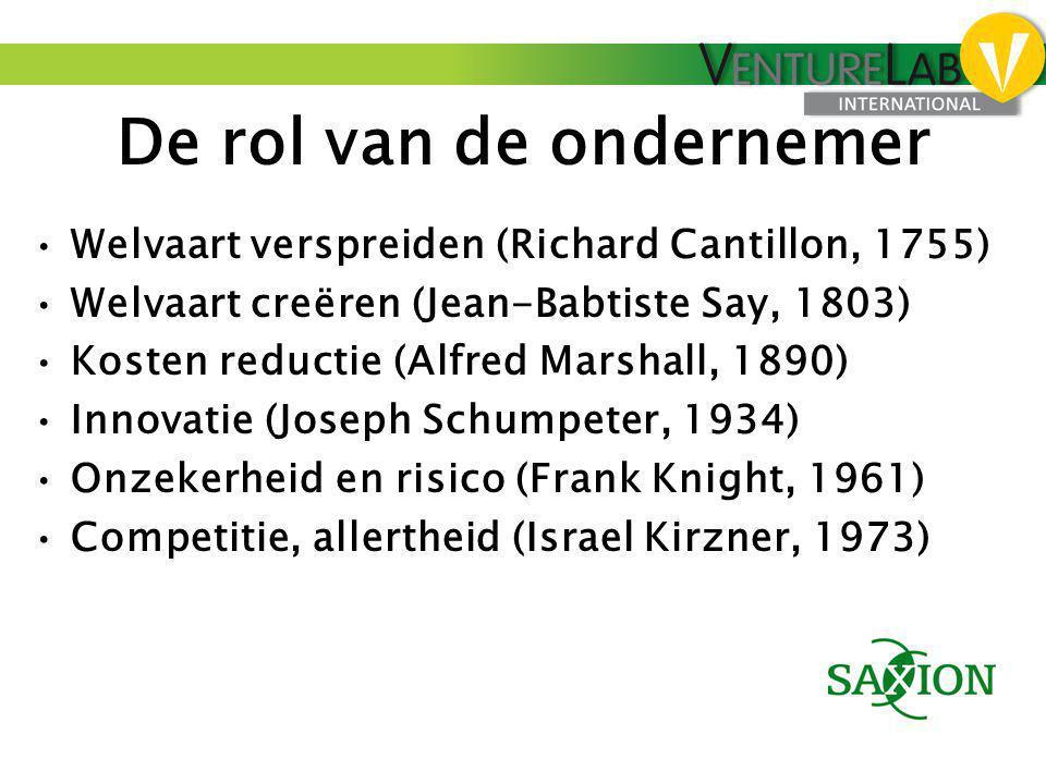 De rol van de ondernemer •Welvaart verspreiden (Richard Cantillon, 1755) •Welvaart creëren (Jean-Babtiste Say, 1803) •Kosten reductie (Alfred Marshall