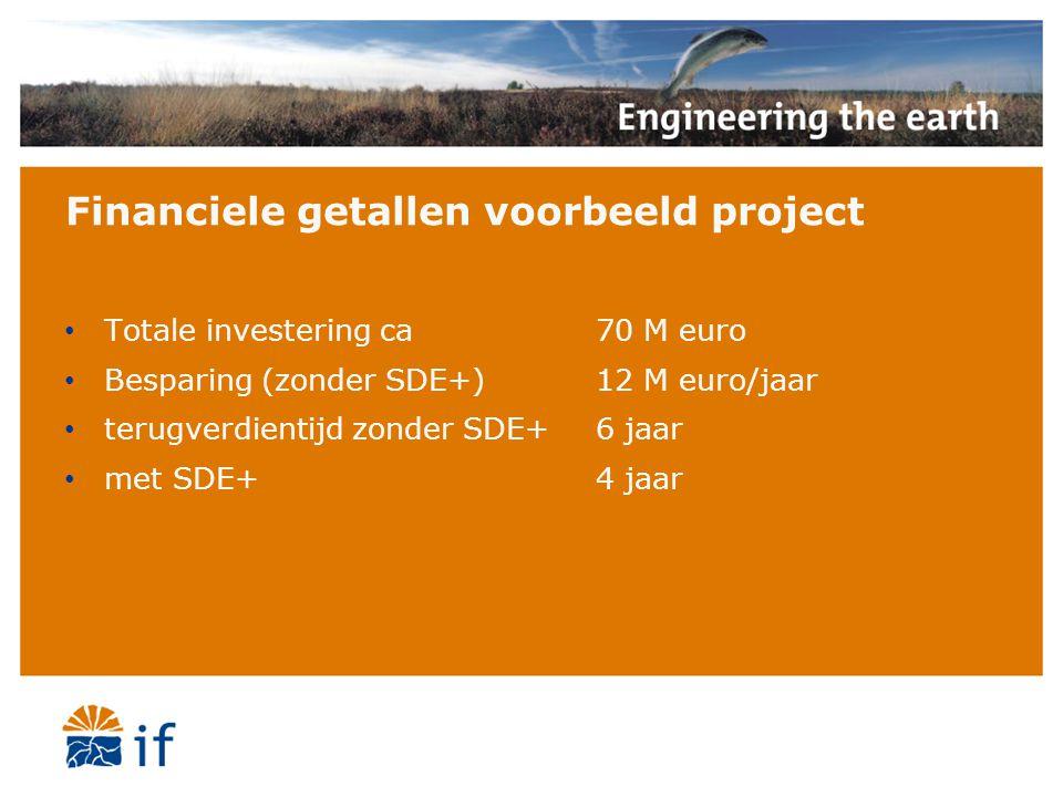 Financiele getallen voorbeeld project • Totale investering ca 70 M euro • Besparing (zonder SDE+) 12 M euro/jaar • terugverdientijd zonder SDE+6 jaar • met SDE+4 jaar