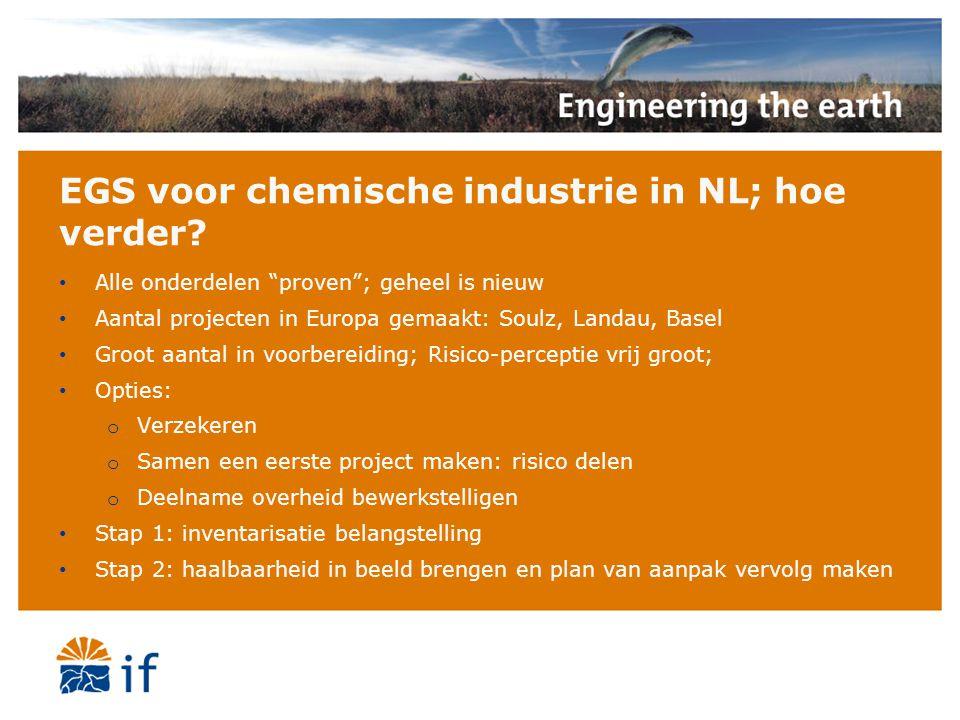 """EGS voor chemische industrie in NL; hoe verder? • Alle onderdelen """"proven""""; geheel is nieuw • Aantal projecten in Europa gemaakt: Soulz, Landau, Basel"""