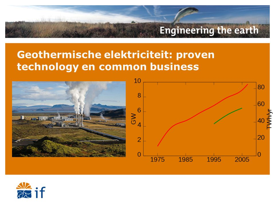 Geothermische elektriciteit: proven technology en common business