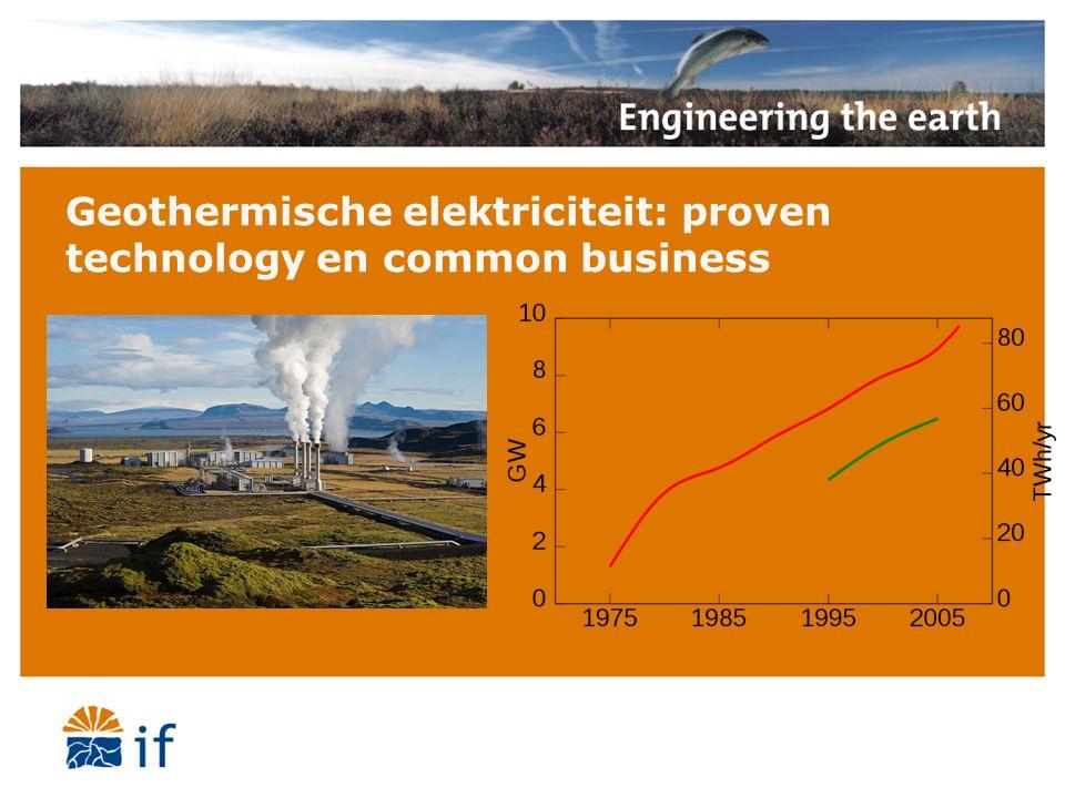 Geothermie: vrijwel onuitputtelijke bron van duurzame warmte •99% van de aarde > 1.000 ºC •Nucleaire aanvulling in de kern