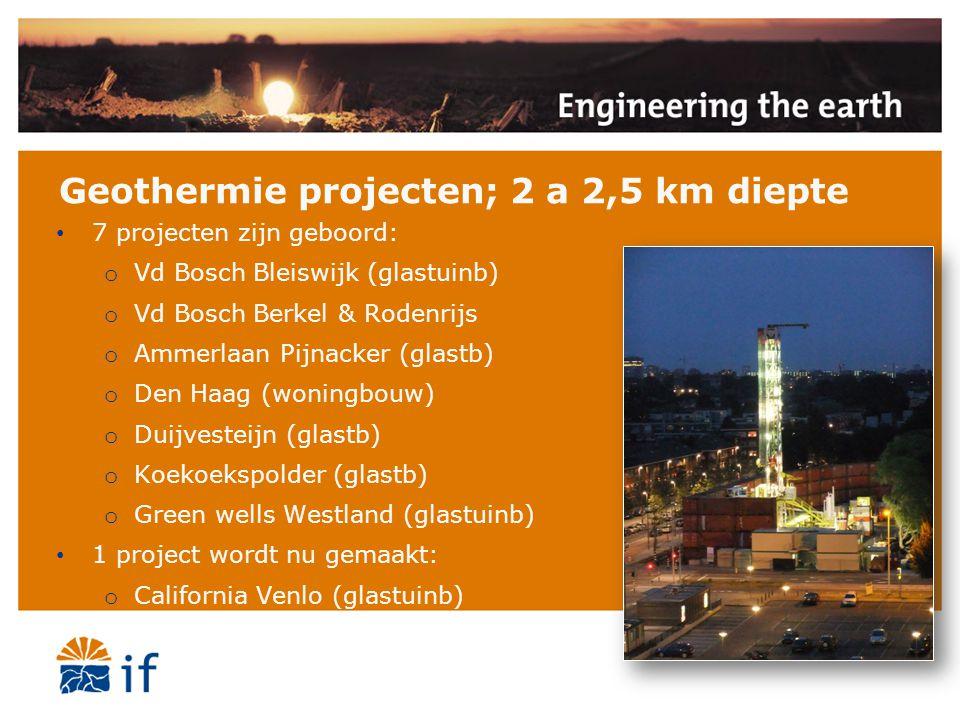 Geothermie projecten; 2 a 2,5 km diepte • 7 projecten zijn geboord: o Vd Bosch Bleiswijk (glastuinb) o Vd Bosch Berkel & Rodenrijs o Ammerlaan Pijnack