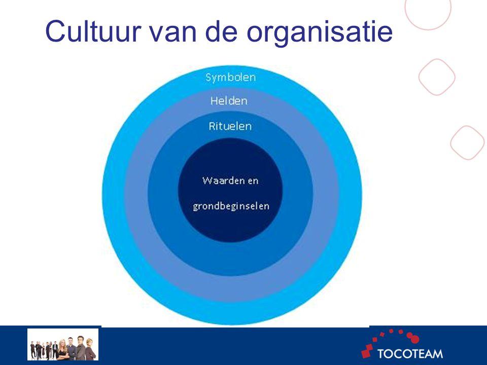 Cultuur van de organisatie