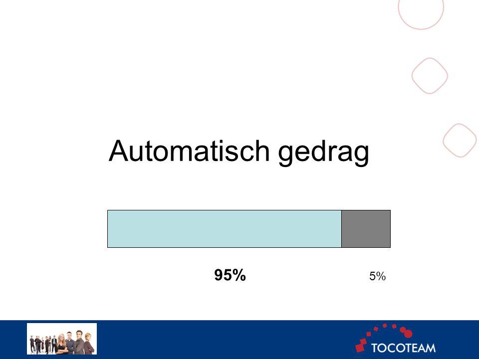 Automatisch gedrag 95% 5%