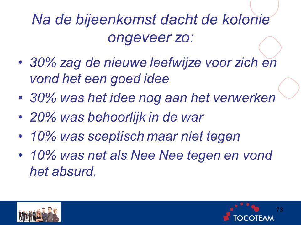 Na de bijeenkomst dacht de kolonie ongeveer zo: •30% zag de nieuwe leefwijze voor zich en vond het een goed idee •30% was het idee nog aan het verwerken •20% was behoorlijk in de war •10% was sceptisch maar niet tegen •10% was net als Nee Nee tegen en vond het absurd.