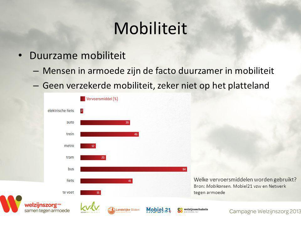 Mobiliteit • Duurzame mobiliteit – Mensen in armoede zijn de facto duurzamer in mobiliteit – Geen verzekerde mobiliteit, zeker niet op het platteland Welke vervoersmiddelen worden gebruikt.