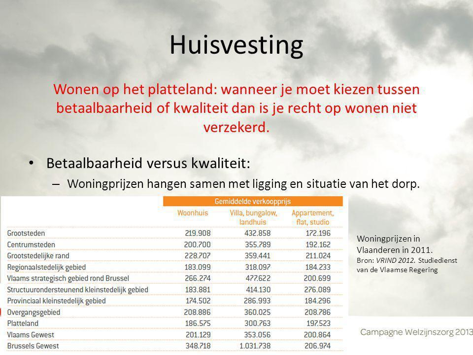 Huisvesting Wonen op het platteland: wanneer je moet kiezen tussen betaalbaarheid of kwaliteit dan is je recht op wonen niet verzekerd.