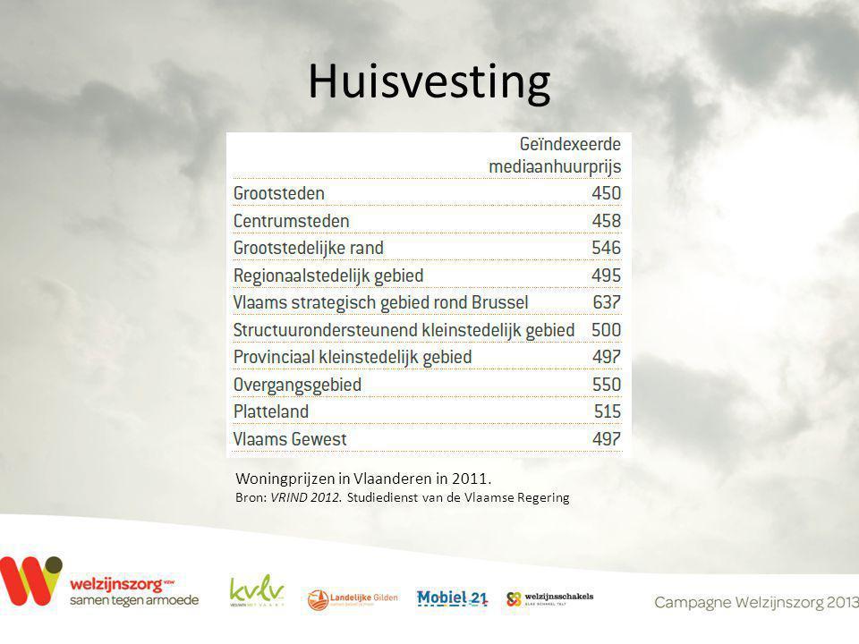 Huisvesting Woningprijzen in Vlaanderen in 2011. Bron: VRIND 2012. Studiedienst van de Vlaamse Regering