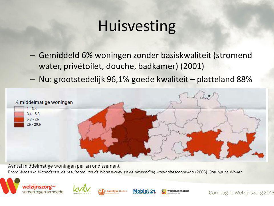 Huisvesting – Gemiddeld 6% woningen zonder basiskwaliteit (stromend water, privétoilet, douche, badkamer) (2001) – Nu: grootstedelijk 96,1% goede kwal