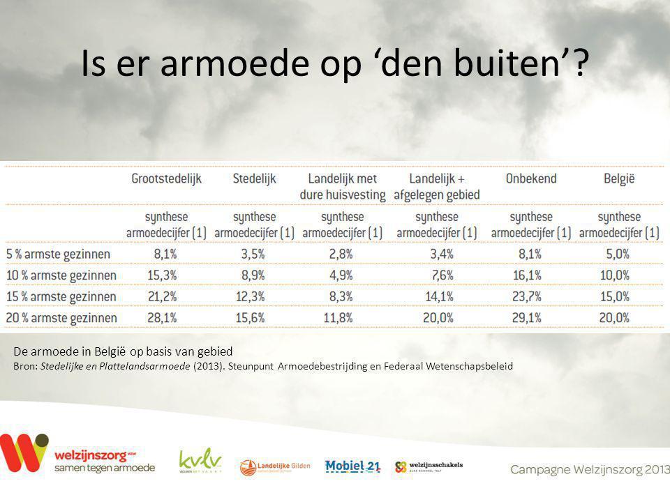 Is er armoede op 'den buiten'? De armoede in België op basis van gebied Bron: Stedelijke en Plattelandsarmoede (2013). Steunpunt Armoedebestrijding en