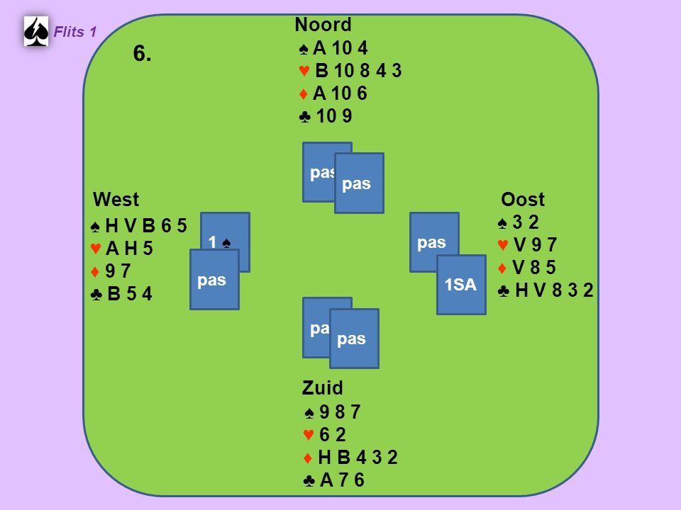 Zuid ♠ 9 8 7 ♥ 6 2 ♦ H B 4 3 2 ♣ A 7 6 West ♠ H V B 6 5 ♥ A H 5 ♦ 9 7 ♣ B 5 4 Noord ♠ A 10 4 ♥ B 10 8 4 3 ♦ A 10 6 ♣ 10 9 Oost ♠ 3 2 ♥ V 9 7 ♦ V 8 5 ♣