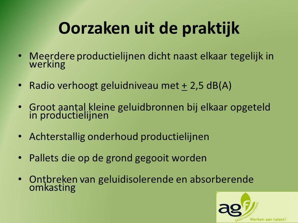 Oorzaken uit de praktijk • Meerdere productielijnen dicht naast elkaar tegelijk in werking • Radio verhoogt geluidniveau met + 2,5 dB(A) • Groot aanta