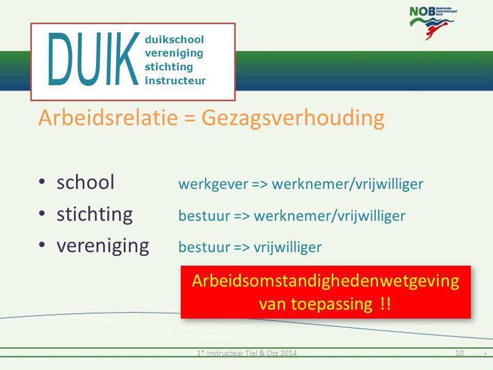 Arbeidsrelatie = Gezagsverhouding • school werkgever => werknemer/vrijwilliger • stichting bestuur => werknemer/vrijwilliger • vereniging bestuur => v