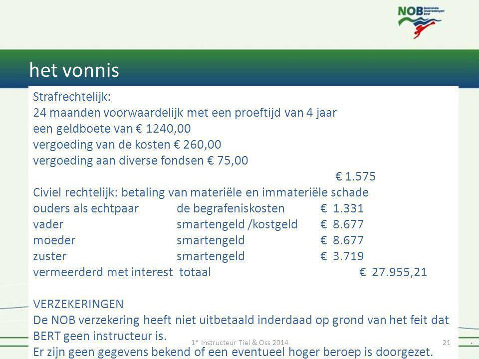 het vonnis Strafrechtelijk: 24 maanden voorwaardelijk met een proeftijd van 4 jaar een geldboete van € 1240,00 vergoeding van de kosten € 260,00 vergo
