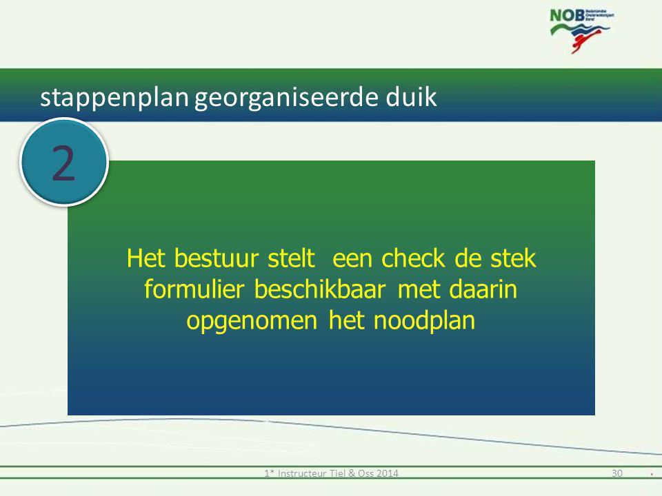 stappenplan georganiseerde duik 1* Instructeur Tiel & Oss 201430 Het bestuur stelt een check de stek formulier beschikbaar met daarin opgenomen het no